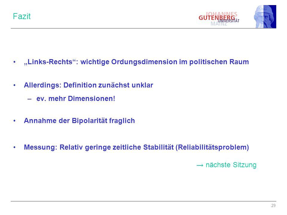 """Fazit """"Links-Rechts : wichtige Ordungsdimension im politischen Raum"""