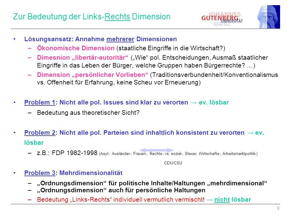 Zur Bedeutung der Links-Rechts Dimension