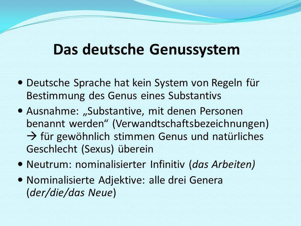 Das deutsche Genussystem
