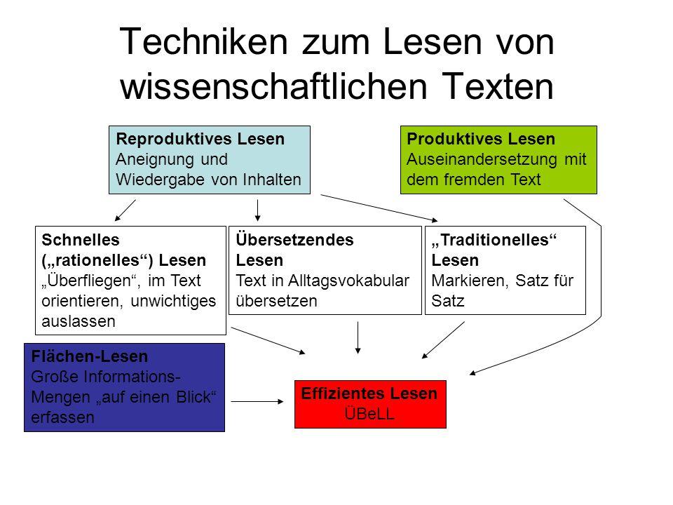 Techniken zum Lesen von wissenschaftlichen Texten