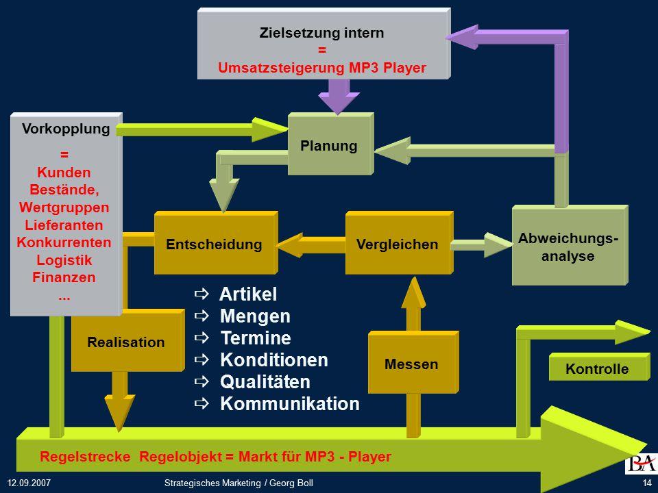 Umsatzsteigerung MP3 Player Lieferanten Konkurrenten Logistik Finanzen