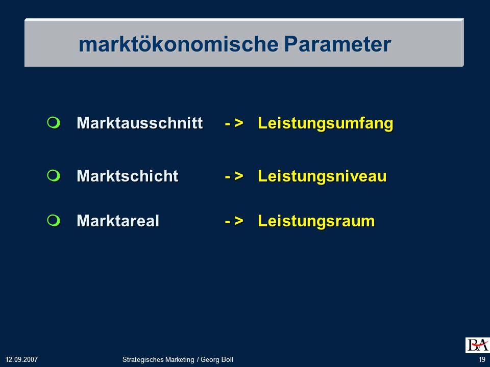 marktökonomische Parameter