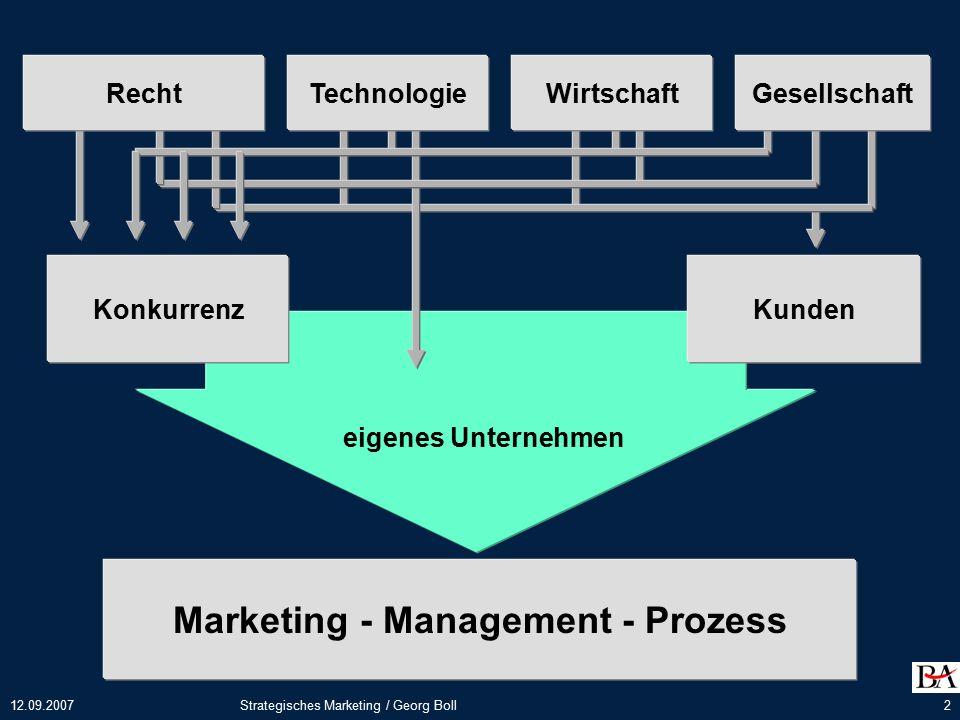 Marketing - Management - Prozess