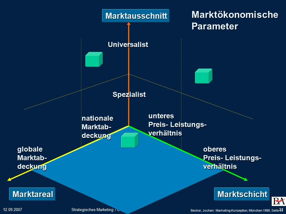 Marktökonomische Parameter Marktausschnitt Marktareal Marktschicht