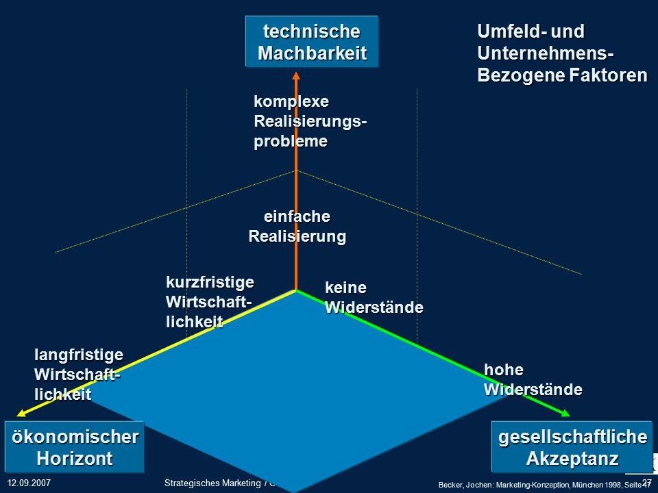 technische Machbarkeit Umfeld- und Unternehmens- Bezogene Faktoren