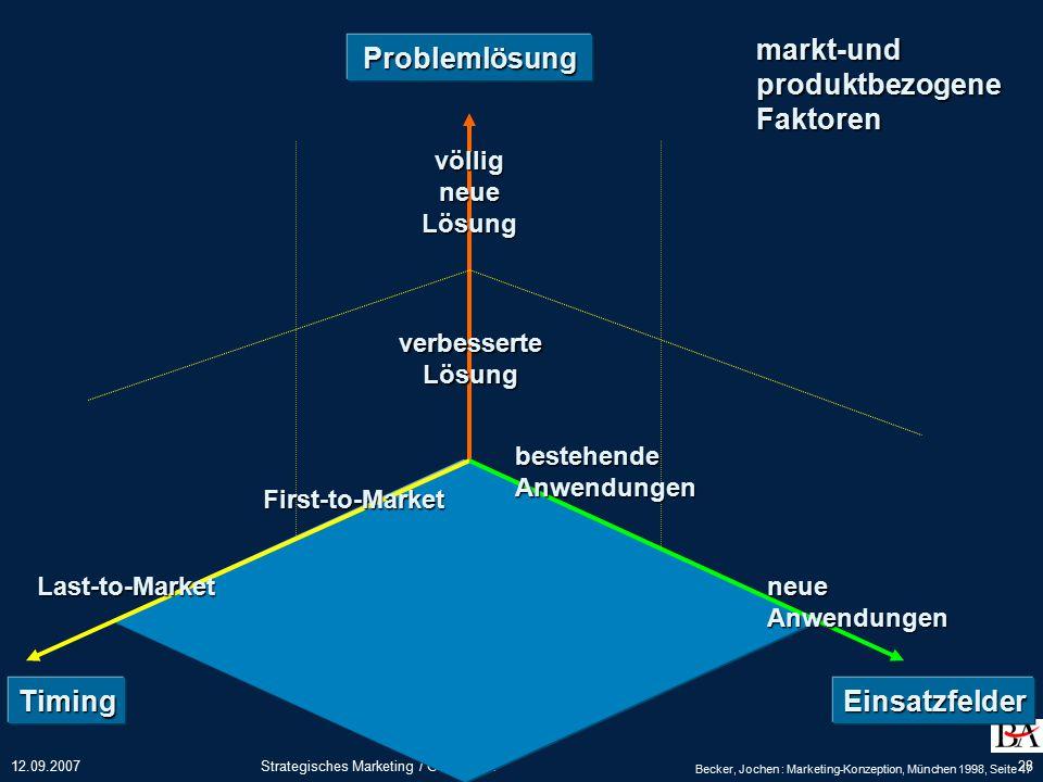 Problemlösung Timing Einsatzfelder
