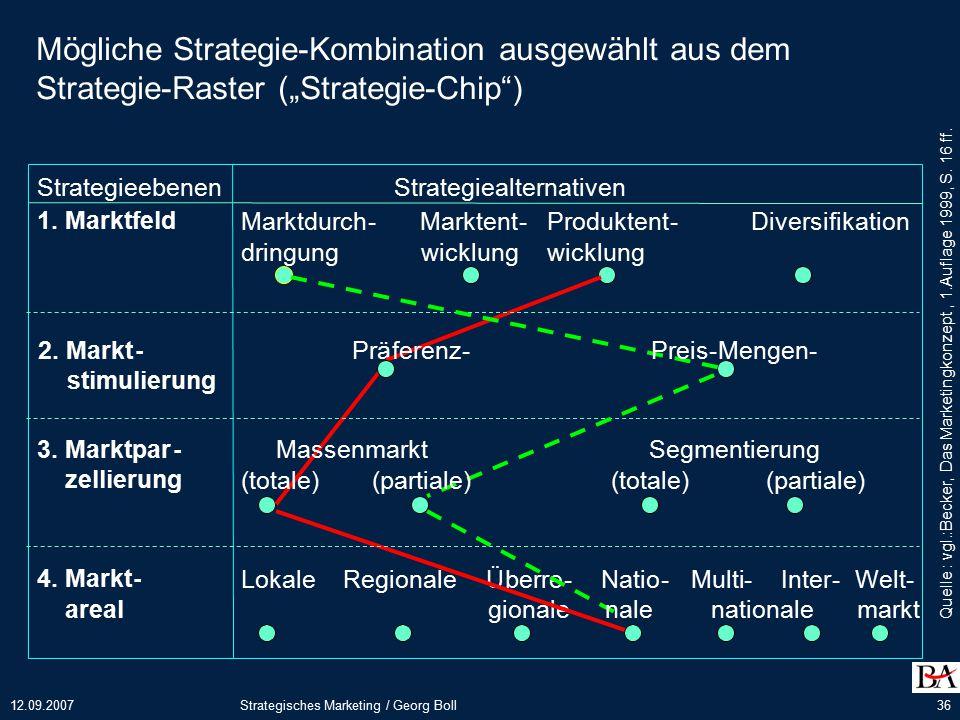 """Mögliche Strategie-Kombination ausgewählt aus dem Strategie-Raster (""""Strategie-Chip )"""