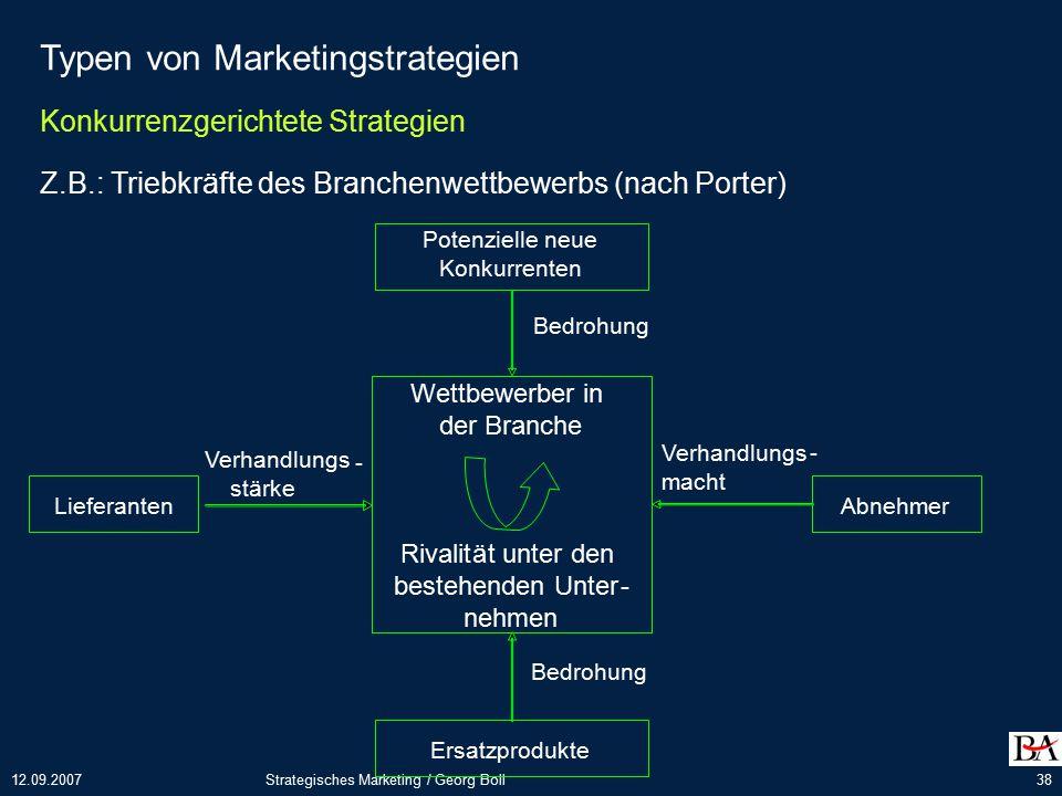 Typen von Marketingstrategien