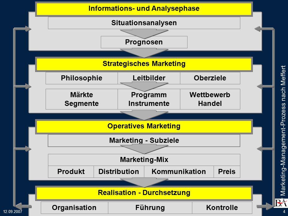 Informations- und Analysephase