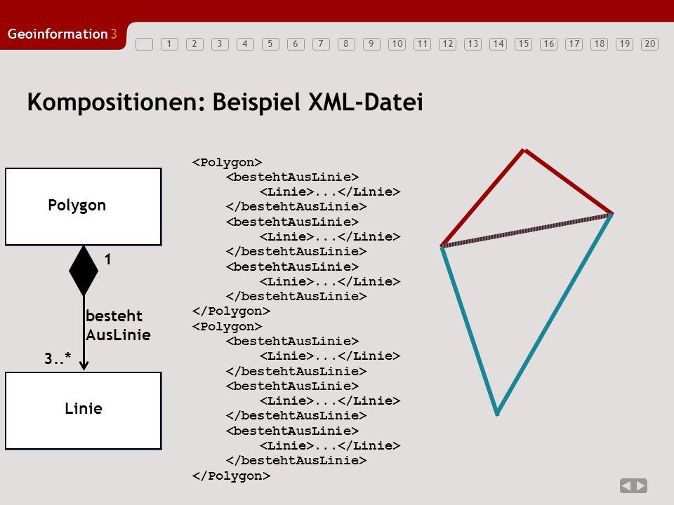 Kompositionen: Beispiel XML-Datei