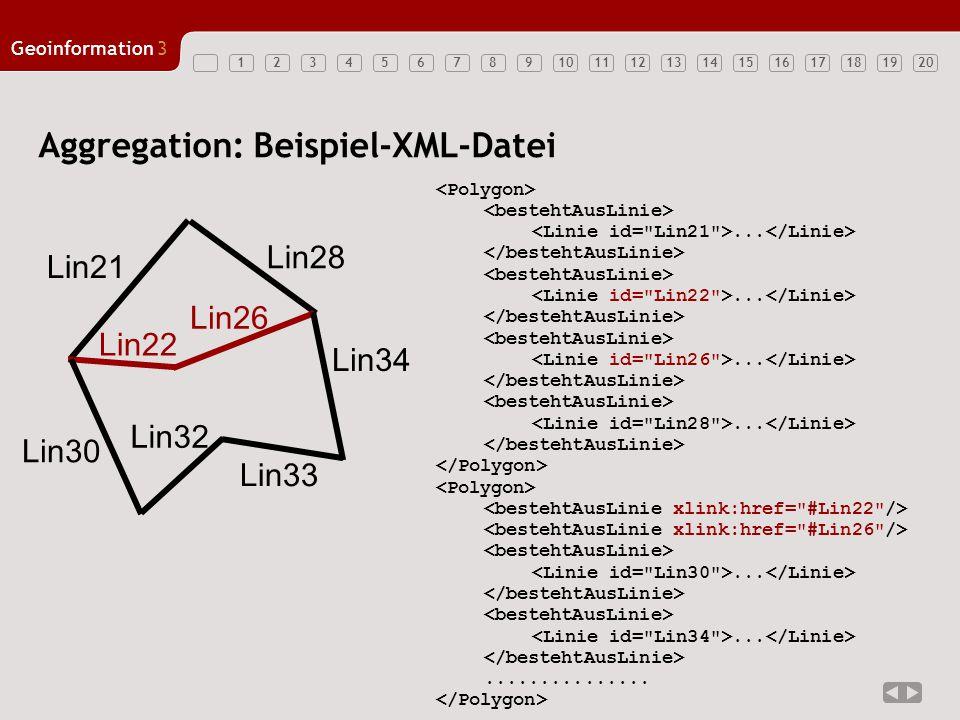 Aggregation: Beispiel-XML-Datei