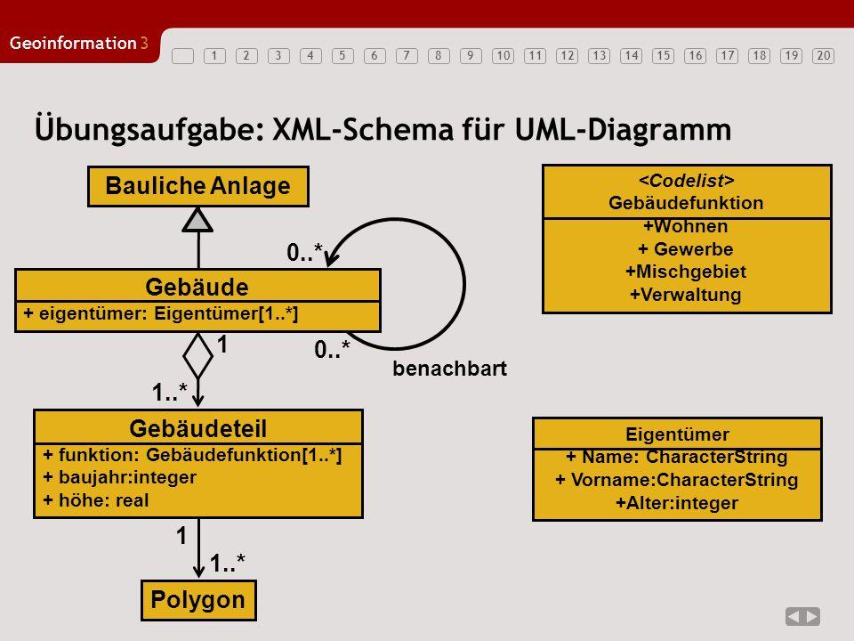 Übungsaufgabe: XML-Schema für UML-Diagramm