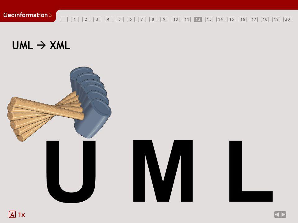 12 UML  XML U M L A 1x