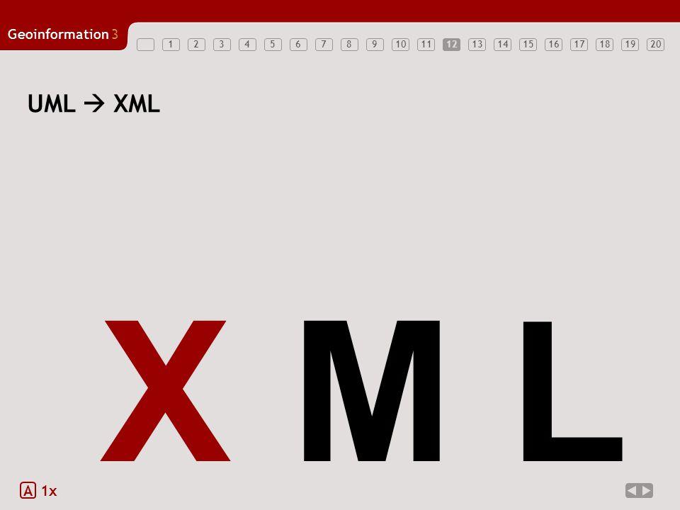12 UML  XML X M L A 1x
