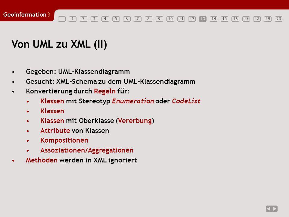 Von UML zu XML (II) Gegeben: UML-Klassendiagramm