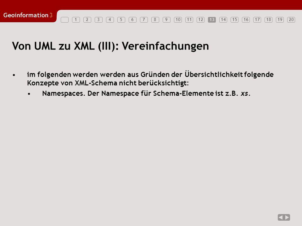 Von UML zu XML (III): Vereinfachungen