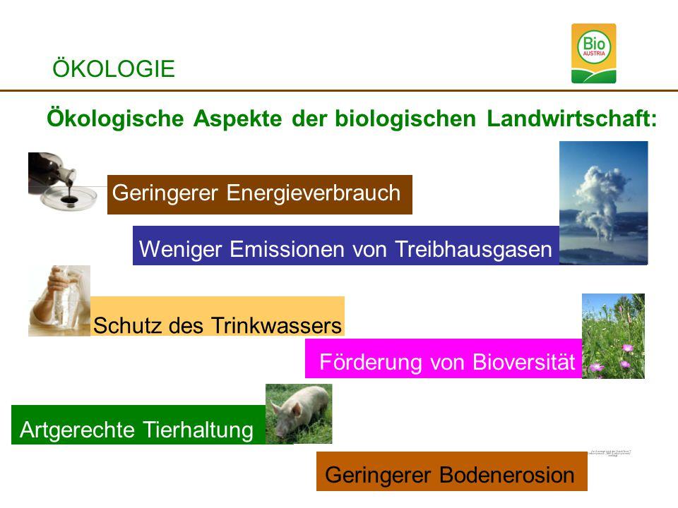 Ökologische Aspekte der biologischen Landwirtschaft: