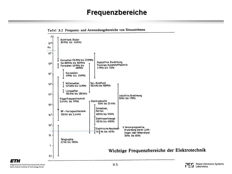 Frequenzbereiche V-5