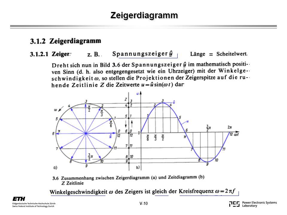 Zeigerdiagramm = V-10