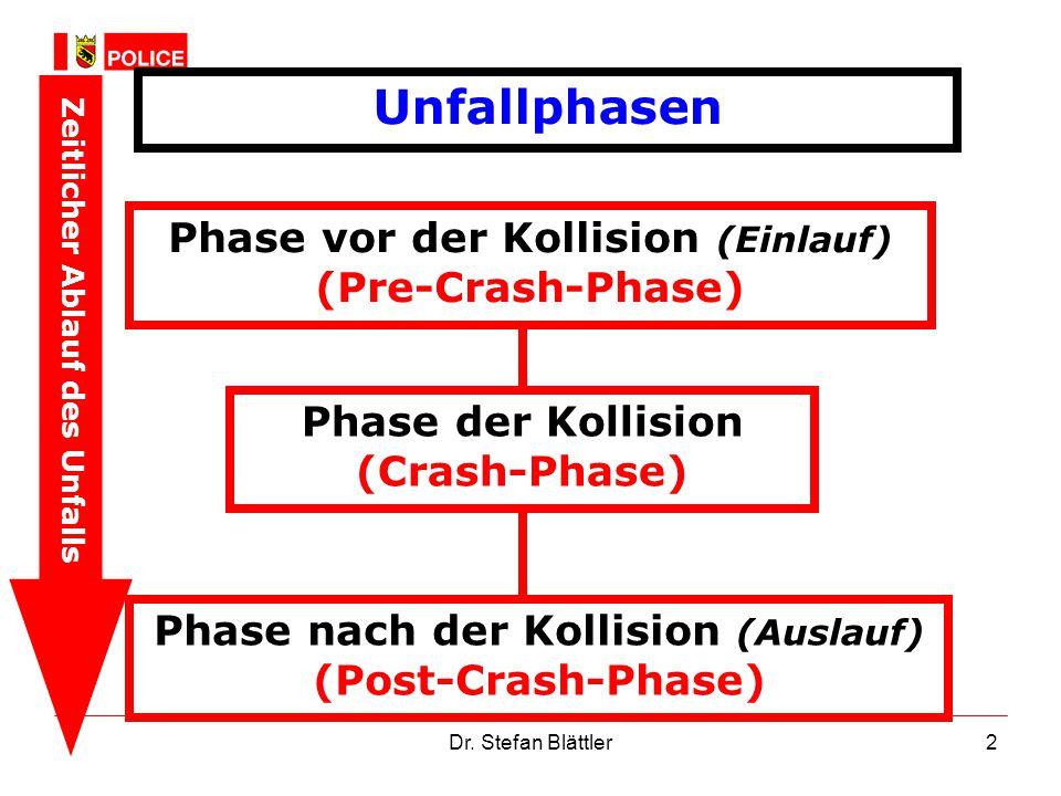 Unfallphasen Phase vor der Kollision (Einlauf) (Pre-Crash-Phase)