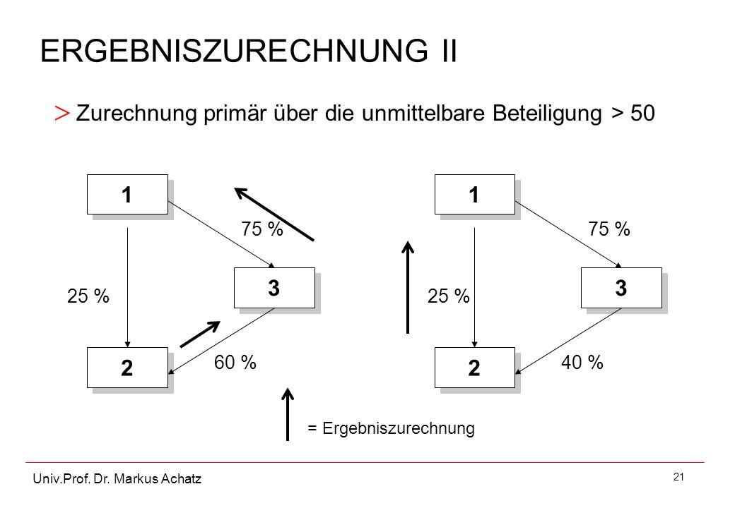 ERGEBNISZURECHNUNG II