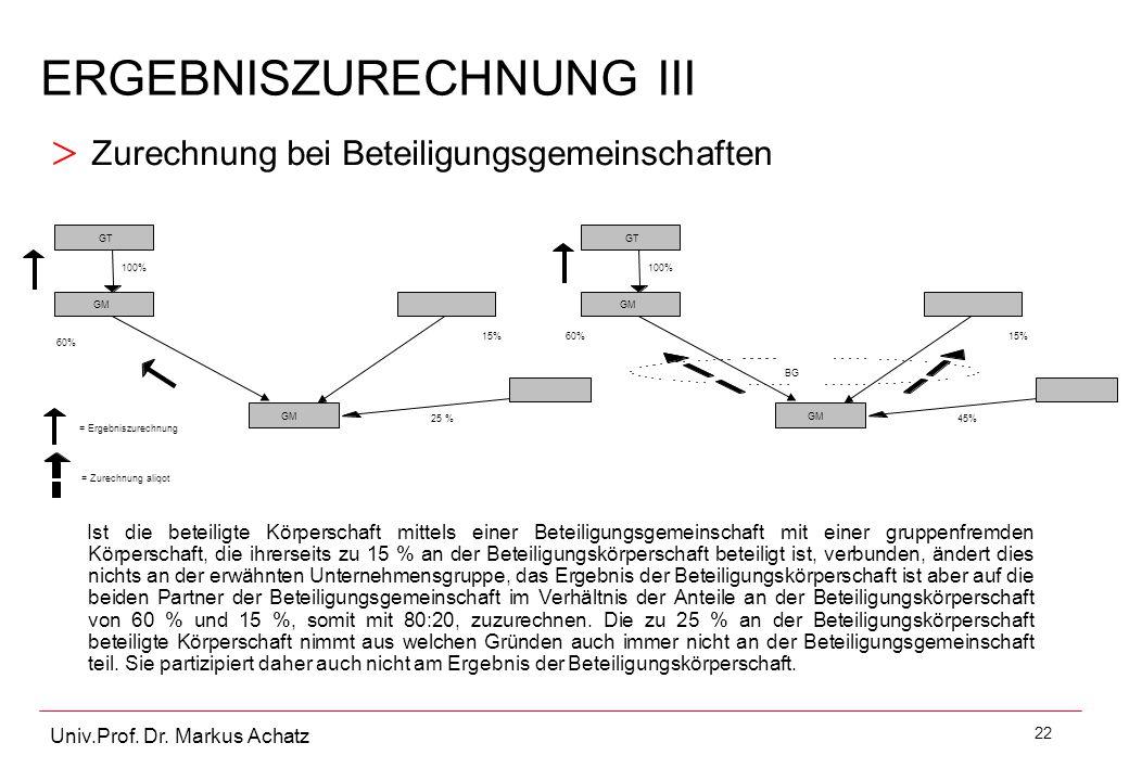ERGEBNISZURECHNUNG III