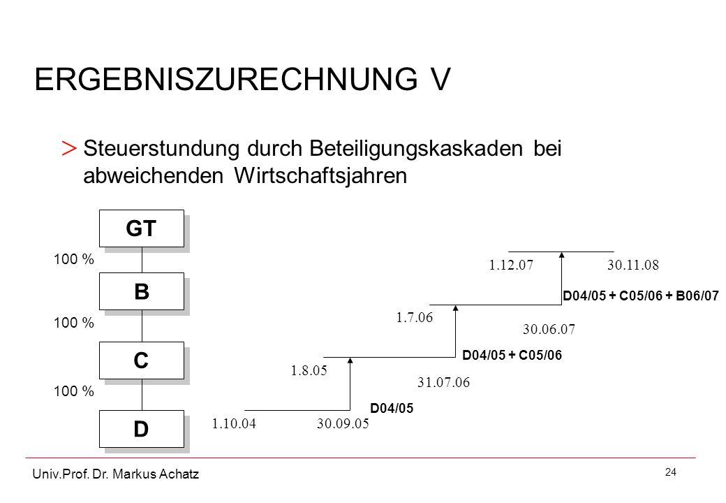ERGEBNISZURECHNUNG V Steuerstundung durch Beteiligungskaskaden bei abweichenden Wirtschaftsjahren. GT.