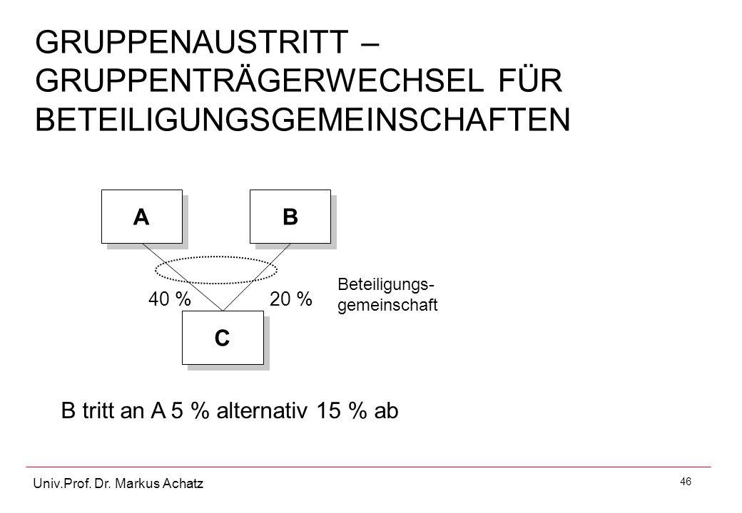 GRUPPENAUSTRITT – GRUPPENTRÄGERWECHSEL FÜR BETEILIGUNGSGEMEINSCHAFTEN