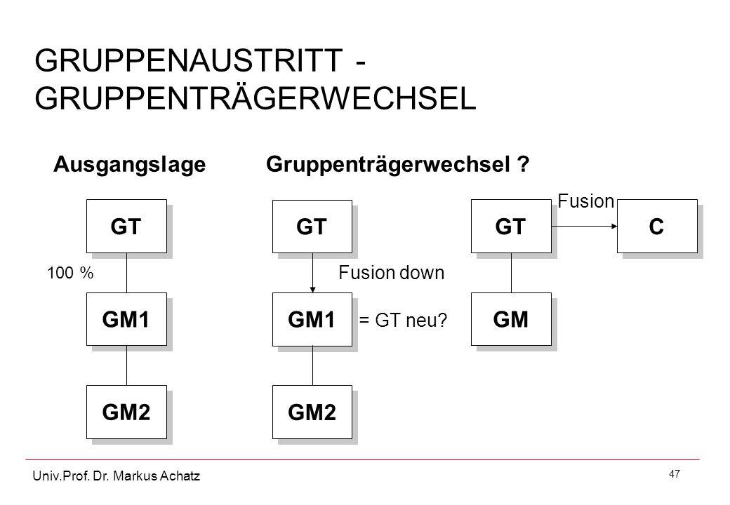 GRUPPENAUSTRITT - GRUPPENTRÄGERWECHSEL