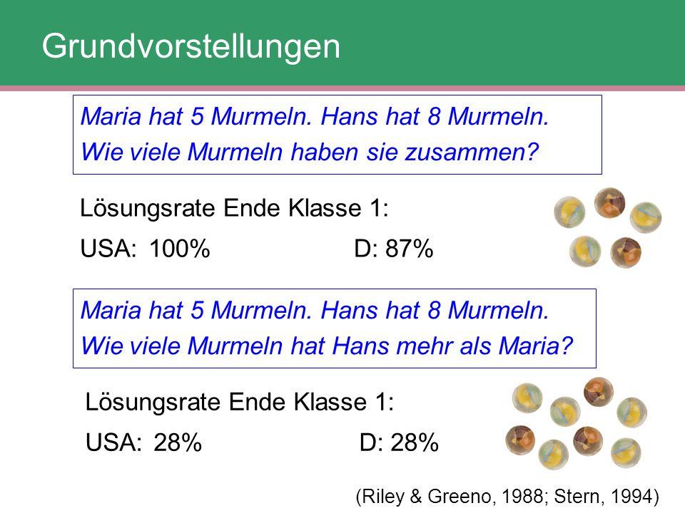 Grundvorstellungen Maria hat 5 Murmeln. Hans hat 8 Murmeln. Wie viele Murmeln haben sie zusammen Lösungsrate Ende Klasse 1: