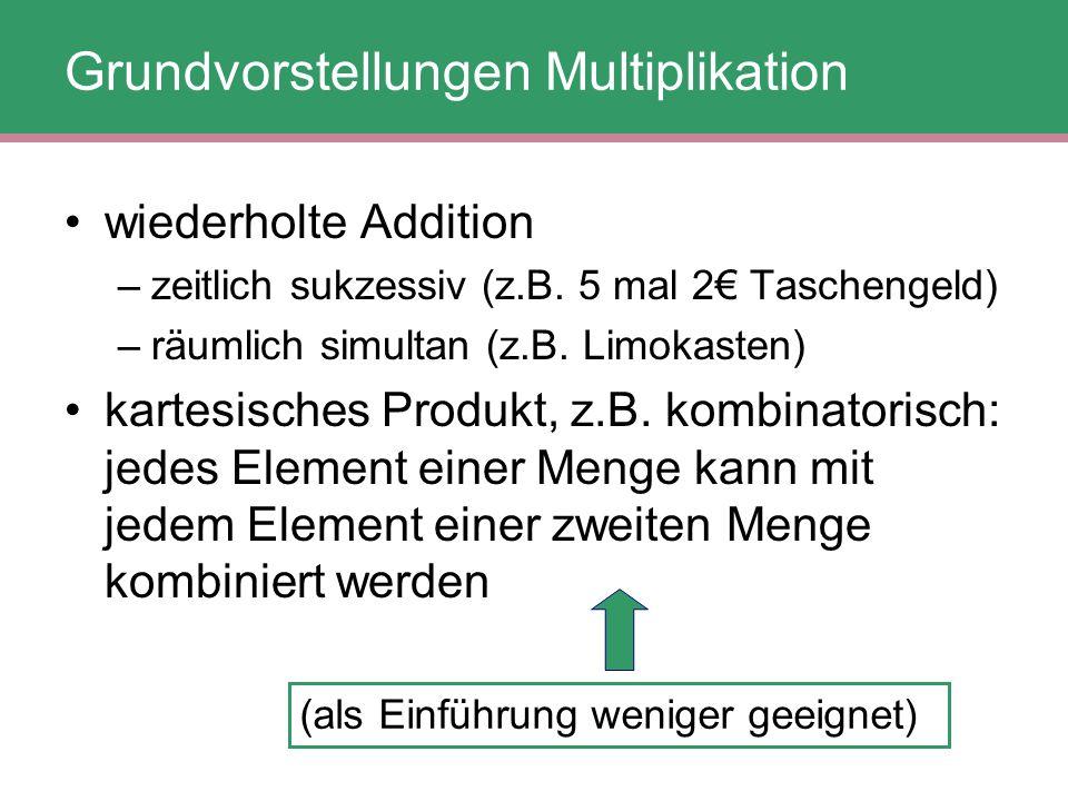 Grundvorstellungen Multiplikation