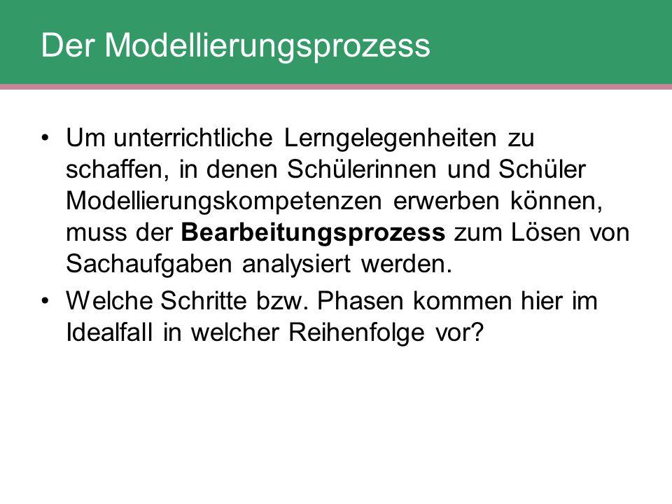 Der Modellierungsprozess