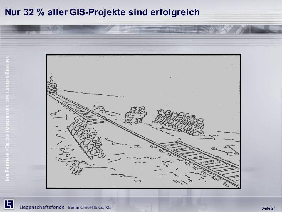 Nur 32 % aller GIS-Projekte sind erfolgreich