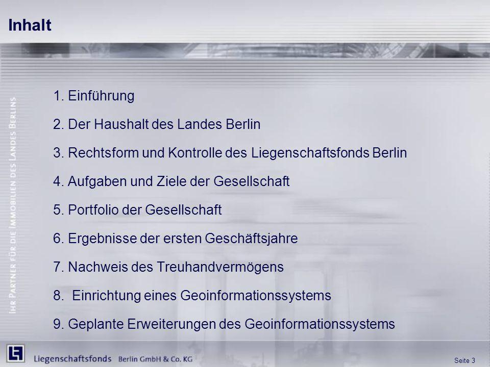 Inhalt 1. Einführung 2. Der Haushalt des Landes Berlin