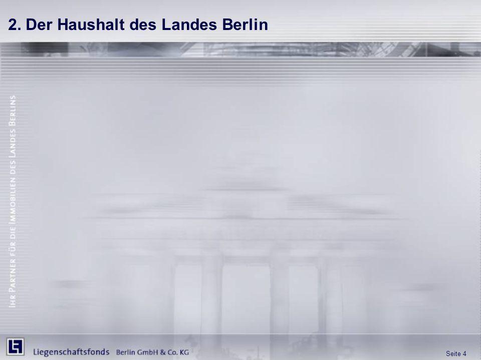 2. Der Haushalt des Landes Berlin
