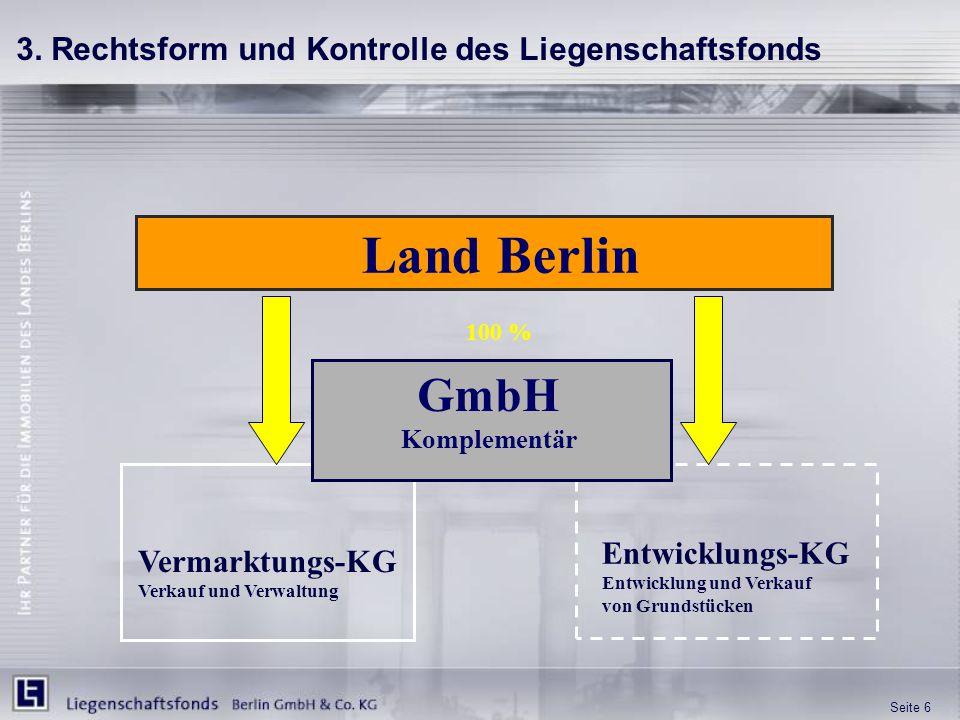 3. Rechtsform und Kontrolle des Liegenschaftsfonds