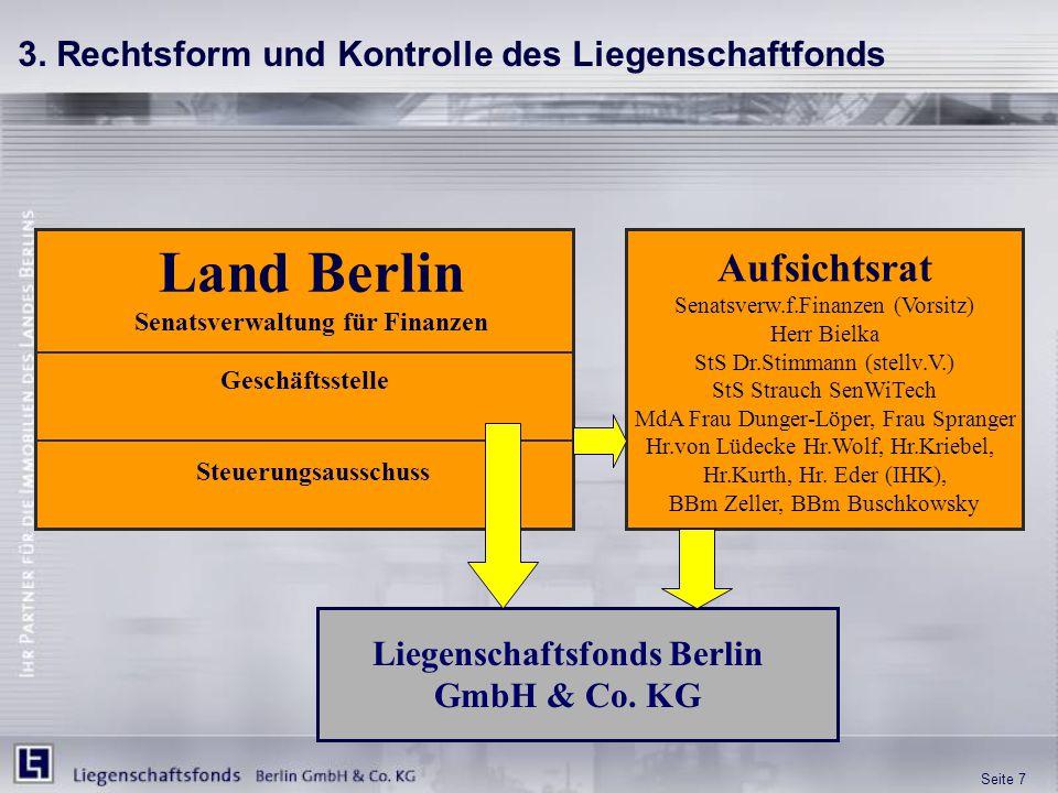 3. Rechtsform und Kontrolle des Liegenschaftfonds