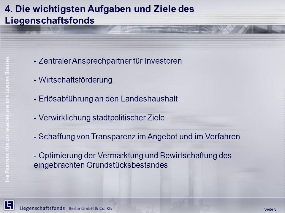 4. Die wichtigsten Aufgaben und Ziele des Liegenschaftsfonds