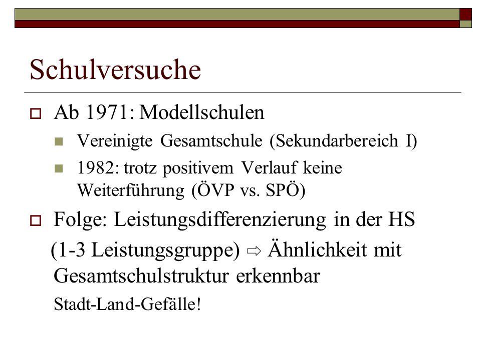 Schulversuche Ab 1971: Modellschulen