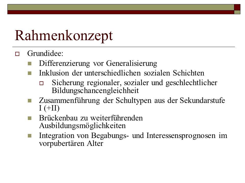 Rahmenkonzept Grundidee: Differenzierung vor Generalisierung