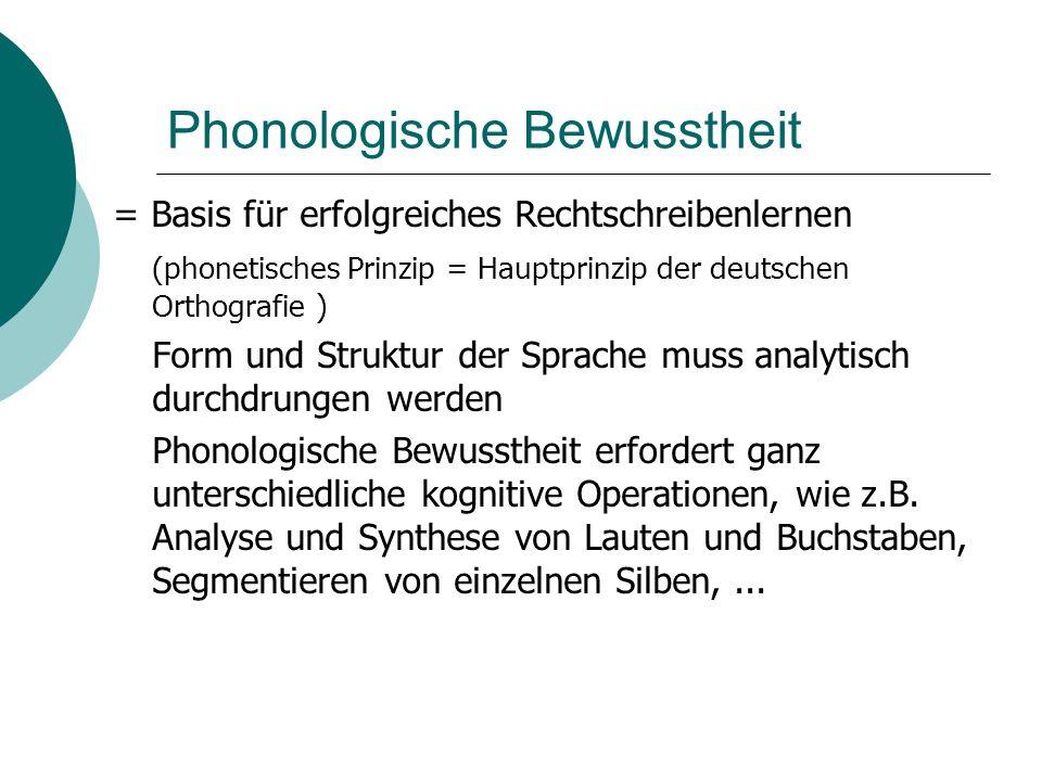 Phonologische Bewusstheit