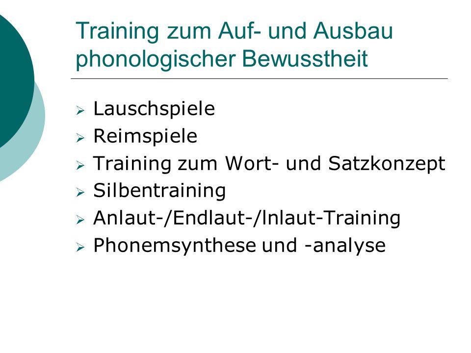 Training zum Auf- und Ausbau phonologischer Bewusstheit