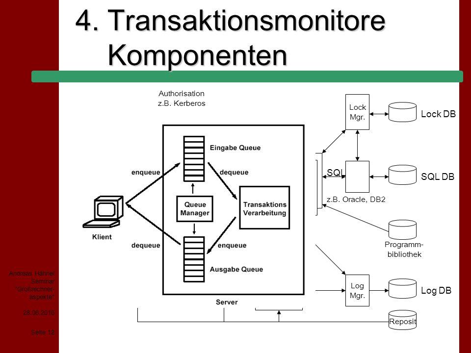 4. Transaktionsmonitore Komponenten