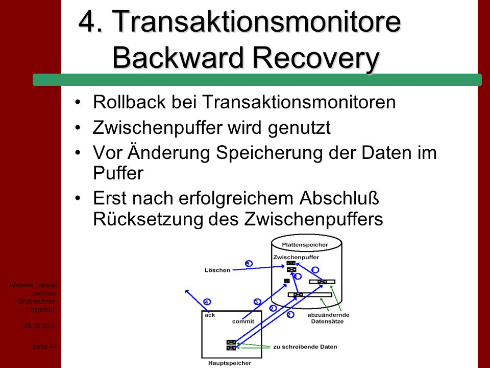 4. Transaktionsmonitore Backward Recovery