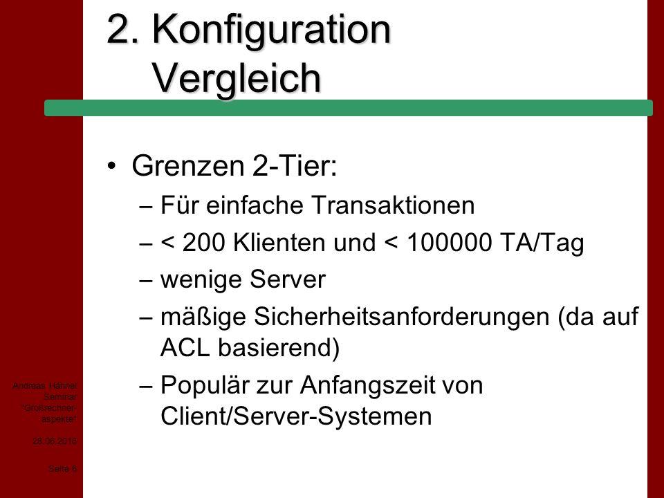 2. Konfiguration Vergleich