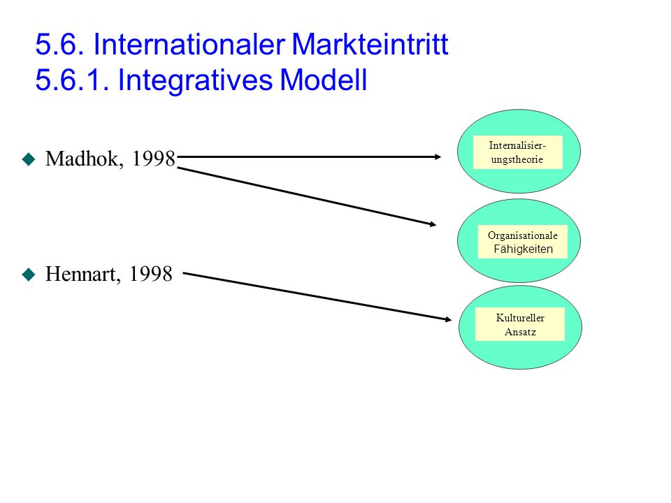 5.6. Internationaler Markteintritt 5.6.1. Integratives Modell