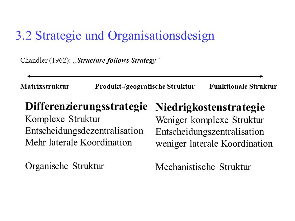 3.2 Strategie und Organisationsdesign