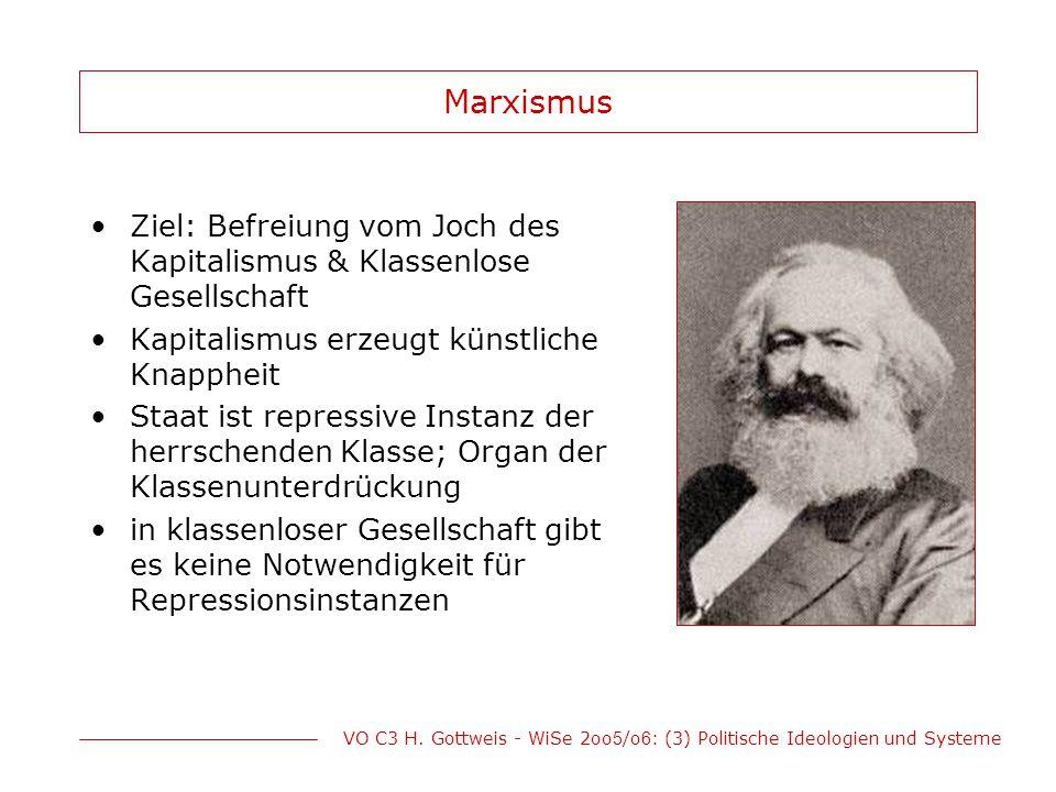 Marxismus Ziel: Befreiung vom Joch des Kapitalismus & Klassenlose Gesellschaft. Kapitalismus erzeugt künstliche Knappheit.