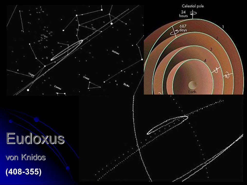 Eudoxus Konzentrische Sphären von Knidos (408-355)