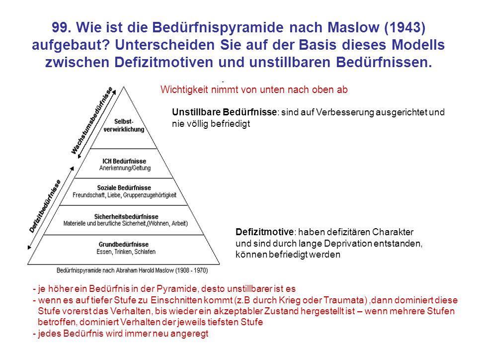 99. Wie ist die Bedürfnispyramide nach Maslow (1943) aufgebaut